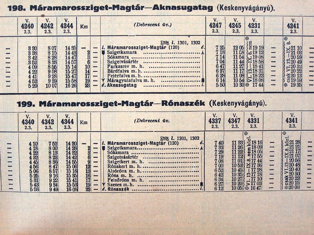 Calea ferată îngustă Sighetu Marmației - Șugatag - Pagina 2 198_199_o207