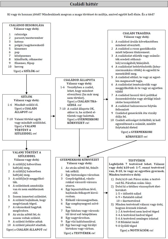 opciók előnyei és hátrányai)