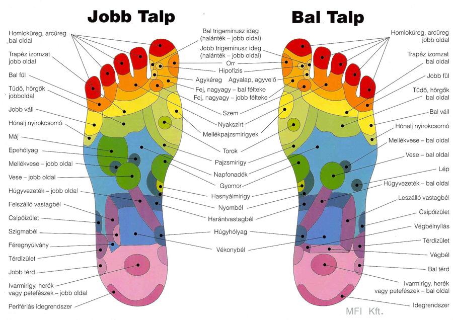 méregtelenítés a lábak számára