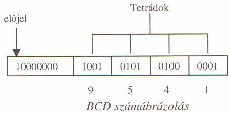 milyen bináris opciók használnak valós részvénydiagramokat)
