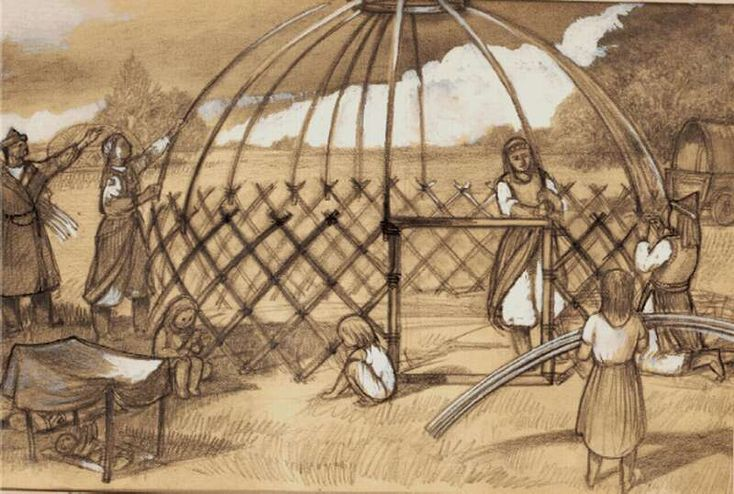 A jurta felállítása (László Gyula rajza)