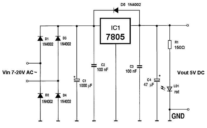 Zavarszűrő kondenzátor működése